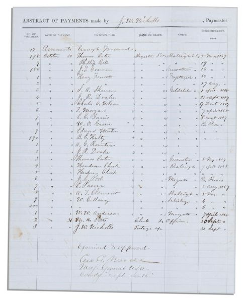 Gettysburg General George Gordon Meade Document Signed as Commander of the Department of the South