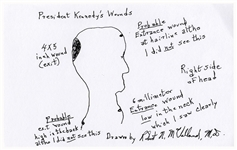 Signed Drawing of President Kennedys Wounds by Dr. Robert McClelland, the Physician Who Held President Kennedys Head at the Dallas Hospital