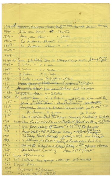 Moe Howard's Handwritten Manuscript Page When Writing His Autobiography -- Timeline of Important Events From 1916-1970 -- Two Pages on One 8'' x 12.5'' Sheet, Plus Additional Page of Helen's Notes