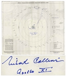 Michael Collins Signed Apollo TransLunar/TransEarth Trajectory Plotting Chart -- Printed in June 1969 for the Apollo 11 Mission