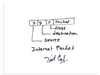 Vint Cerf Signed 10.5 x 8.5 Sketch of a Internet Packet -- Cerf Is One of Two Men Credited With Inventing the Internet